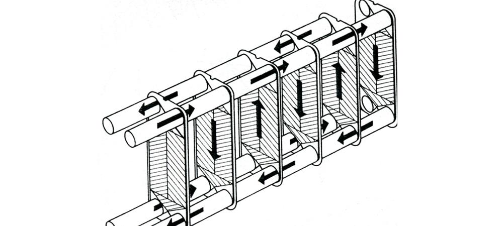 slider3v21 Flow in a plate heat exchanger